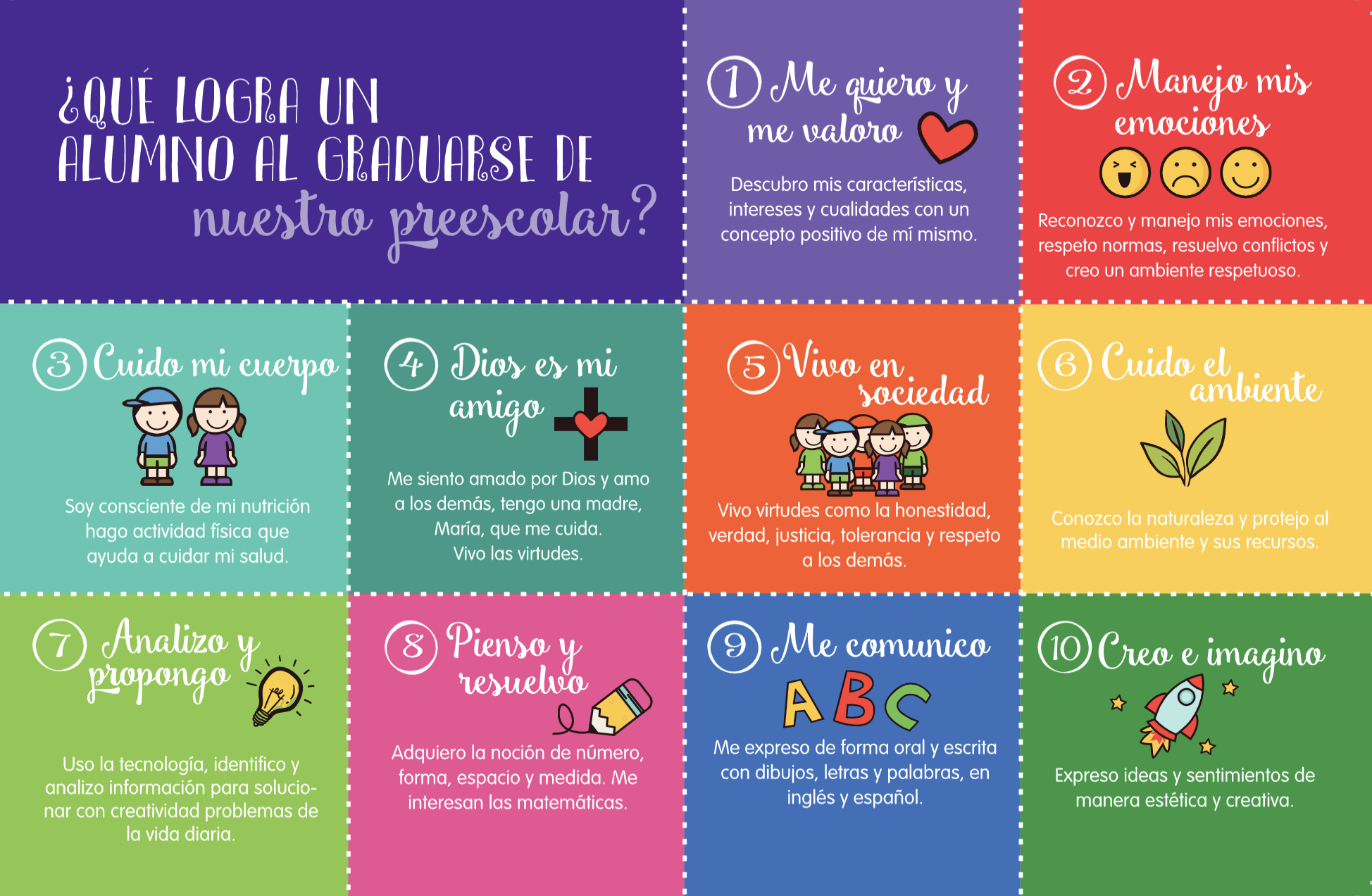 10 competencias preescolar